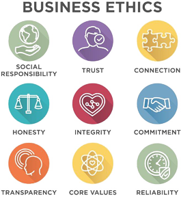 Multiple Business Ethics